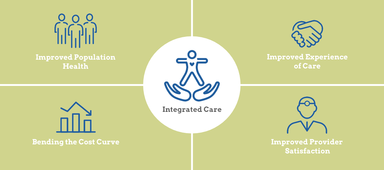 Integrated Health Infographic