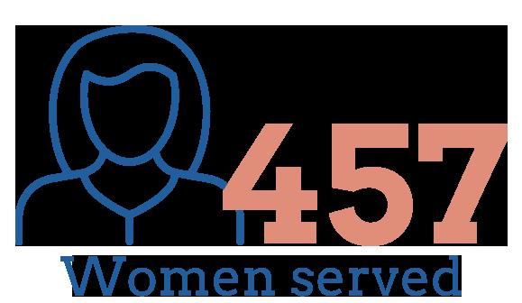 women served